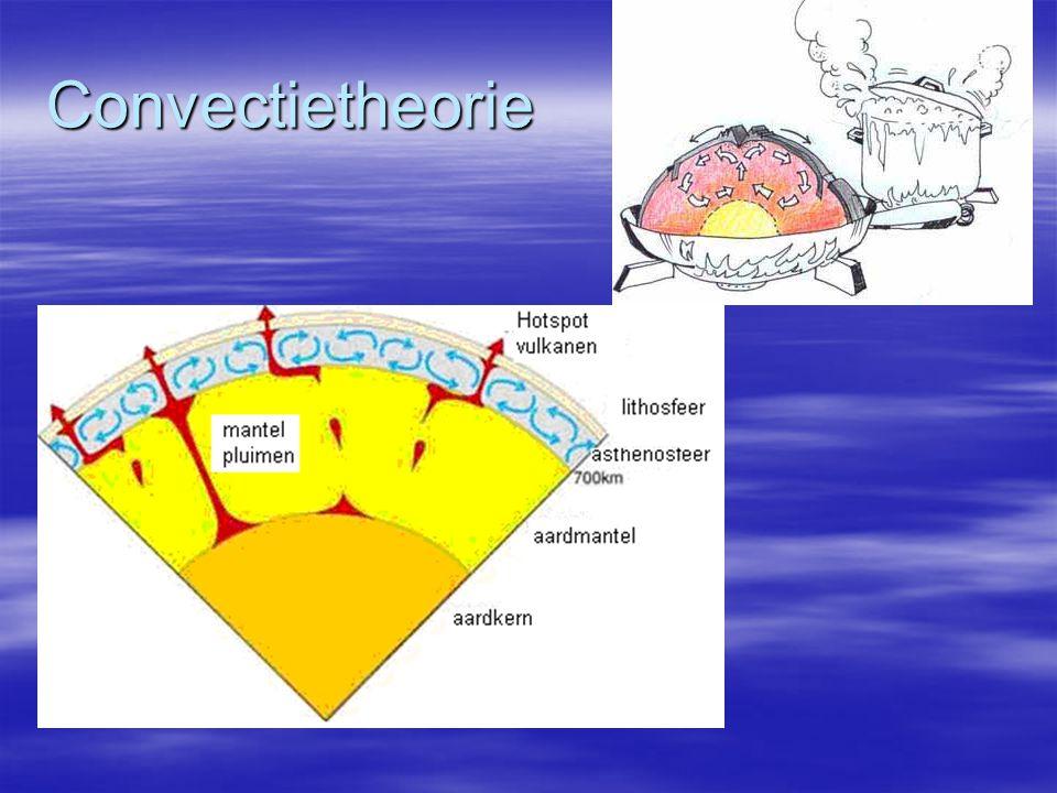 plaattektoniek Platen i.p.v. continenten bewegen: er zijn drie soorten platen