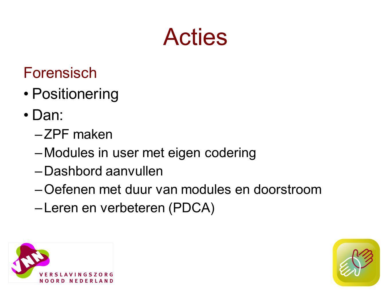 11 Acties Forensisch Positionering Dan: –ZPF maken –Modules in user met eigen codering –Dashbord aanvullen –Oefenen met duur van modules en doorstroom –Leren en verbeteren (PDCA)