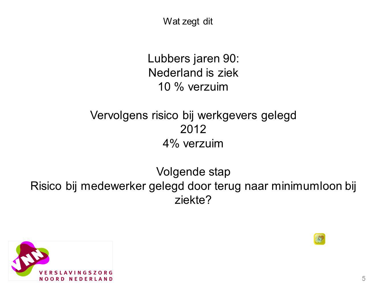 5 Lubbers jaren 90: Nederland is ziek 10 % verzuim Vervolgens risico bij werkgevers gelegd 2012 4% verzuim Volgende stap Risico bij medewerker gelegd door terug naar minimumloon bij ziekte.