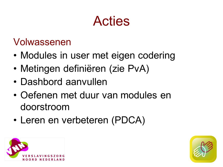 10 Acties Jeugd Jeugd zpf afmaken Jeugdzorgpaden naar voorbeeld volw implementeren –Modules in user met eigen codering –Dashbord aanvullen –Oefenen met duur van modules en doorstroom –Leren en verbeteren (PDCA)