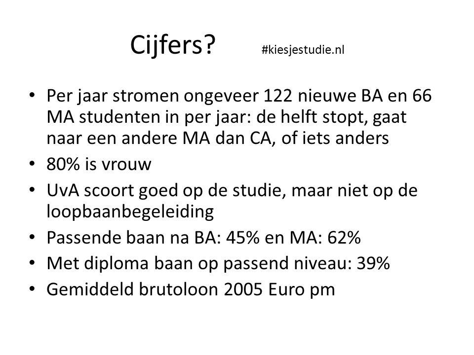 Cijfers? #kiesjestudie.nl Per jaar stromen ongeveer 122 nieuwe BA en 66 MA studenten in per jaar: de helft stopt, gaat naar een andere MA dan CA, of i