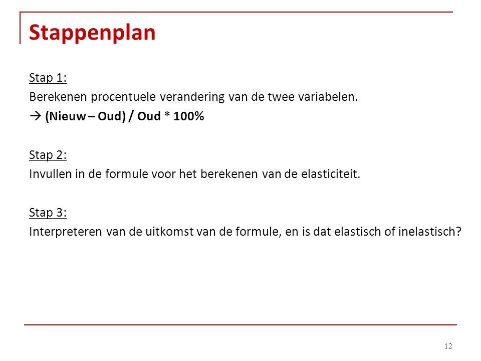 Stappenplan 12 Stap 1: Berekenen procentuele verandering van de twee variabelen.  (Nieuw – Oud) / Oud * 100% Stap 2: Invullen in de formule voor het