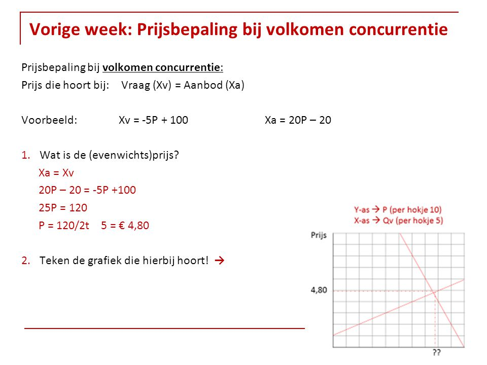 Vorige week: Prijsbepaling bij volkomen concurrentie 5 Prijsbepaling bij volkomen concurrentie: Prijs die hoort bij: Vraag (Xv) = Aanbod (Xa) Voorbeeld: Xv = -5P + 100Xa = 20P – 20 1.Wat is de (evenwichts)prijs.