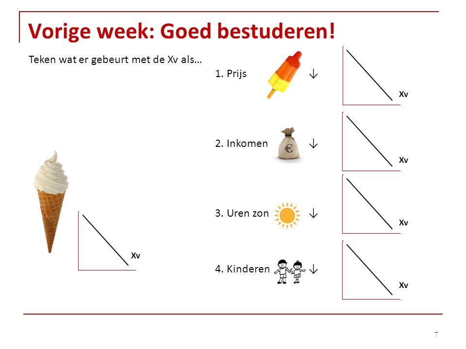 Vorige week: Goed bestuderen! 7 Xv Teken wat er gebeurt met de Xv als… 1. Prijs ↓ 2. Inkomen ↓ 3. Uren zon↓ 4. Kinderen↓ Xv