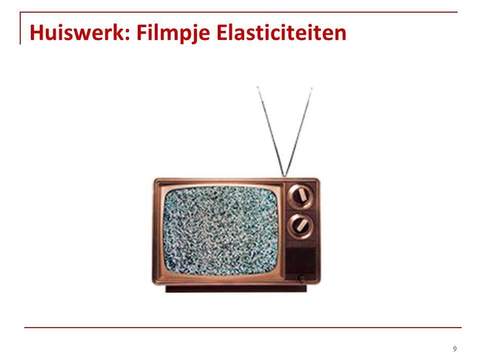Huiswerk: Filmpje Elasticiteiten 9