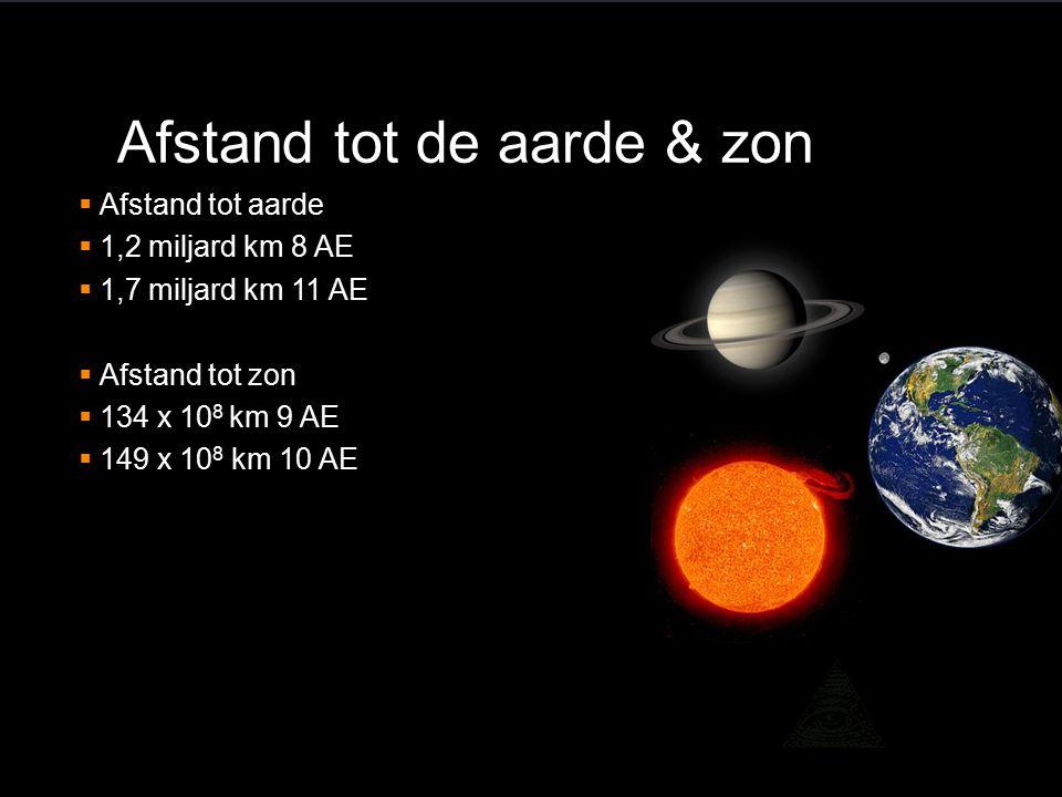Temperatuur, Omwentelingstijd en Baan Om De Zon  -178° Celsius  10 uur en 10 minuten  30 jaar