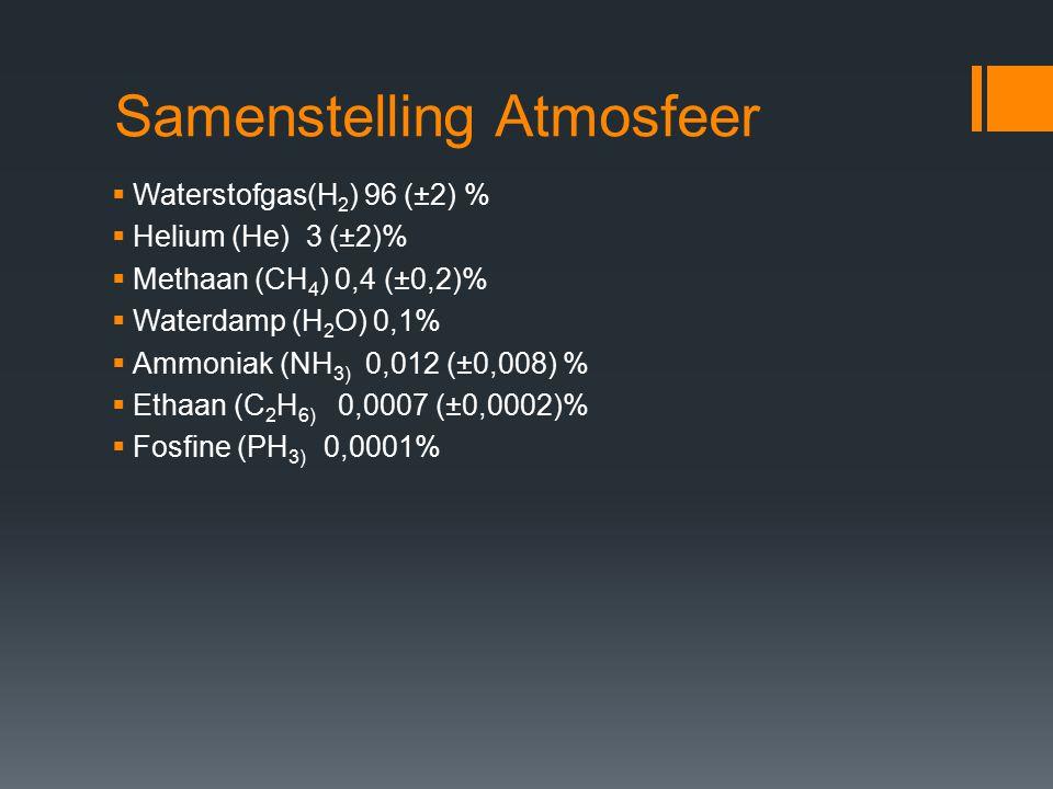 Samenstelling Atmosfeer  Waterstofgas(H 2 ) 96 (±2) %  Helium (He) 3 (±2)%  Methaan (CH 4 ) 0,4 (±0,2)%  Waterdamp (H 2 O) 0,1%  Ammoniak (NH 3) 0,012 (±0,008) %  Ethaan (C 2 H 6) 0,0007 (±0,0002)%  Fosfine (PH 3) 0,0001%