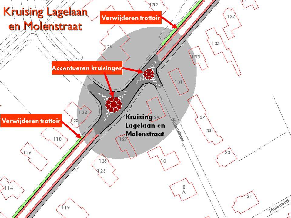 Kruising Lagelaan en Molenstraat Verwijderen trottoir Accentueren kruisingen