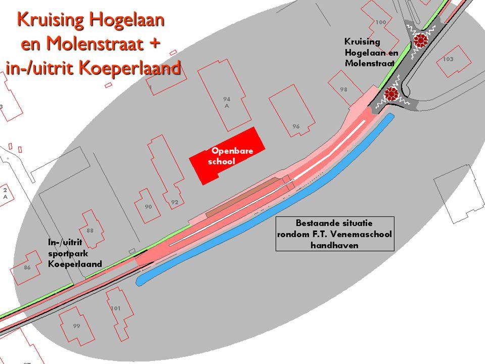 Kruising Hogelaan en Molenstraat + in-/uitrit Koeperlaand