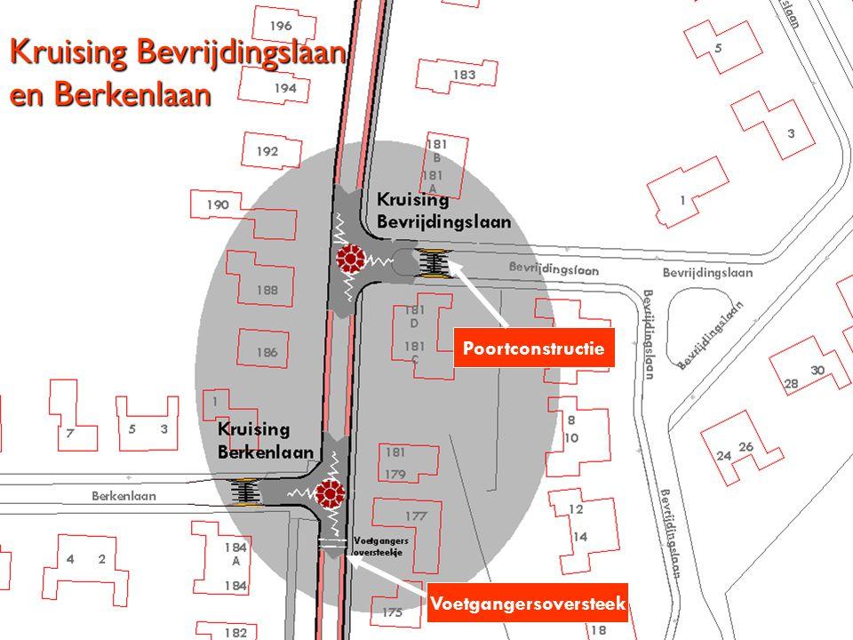 Kruising Bevrijdingslaan en Berkenlaan Poortconstructie Voetgangersoversteek