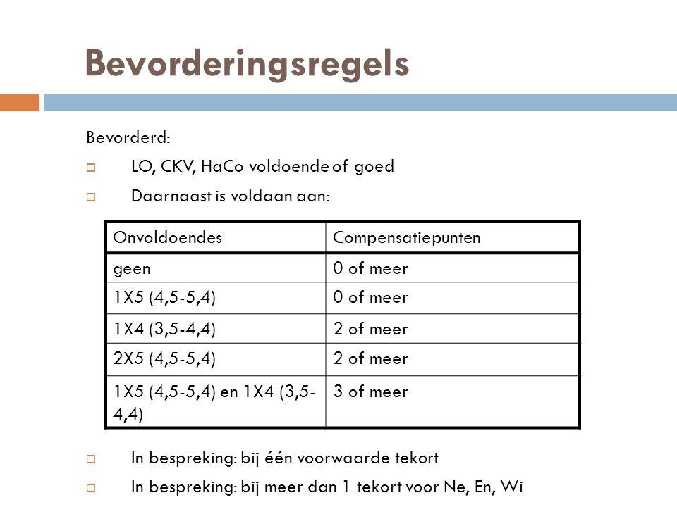 Bevorderingsregels Bevorderd:  LO, CKV, HaCo voldoende of goed  Daarnaast is voldaan aan:  In bespreking: bij één voorwaarde tekort  In bespreking