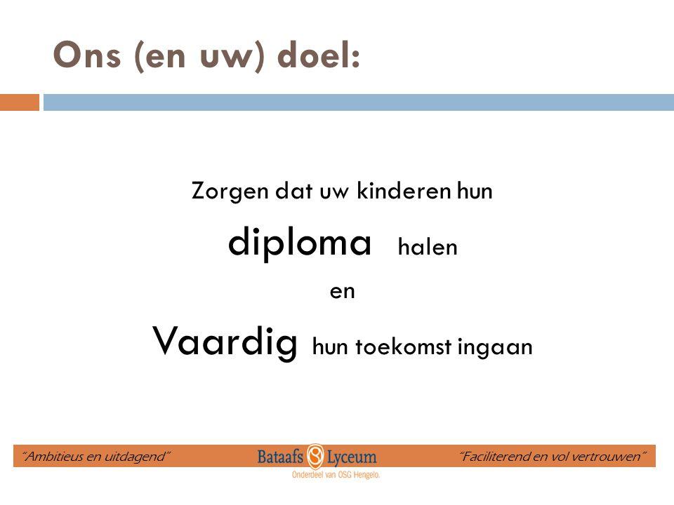 """Ons (en uw) doel: Zorgen dat uw kinderen hun diploma halen en Vaardig hun toekomst ingaan """"Ambitieus en uitdagend"""" """"Faciliterend en vol vertrouwen"""""""