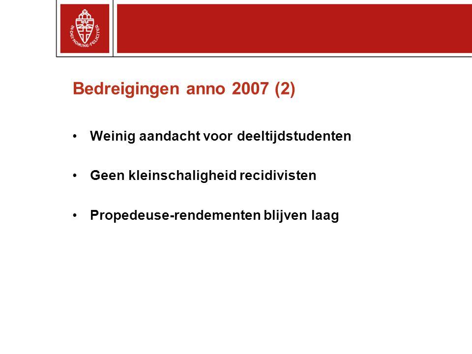 Bedreigingen anno 2007 (2) Weinig aandacht voor deeltijdstudenten Geen kleinschaligheid recidivisten Propedeuse-rendementen blijven laag