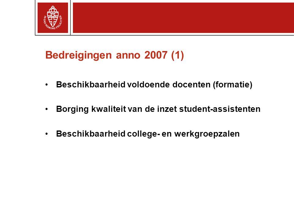 Bedreigingen anno 2007 (1) Beschikbaarheid voldoende docenten (formatie) Borging kwaliteit van de inzet student-assistenten Beschikbaarheid college- en werkgroepzalen