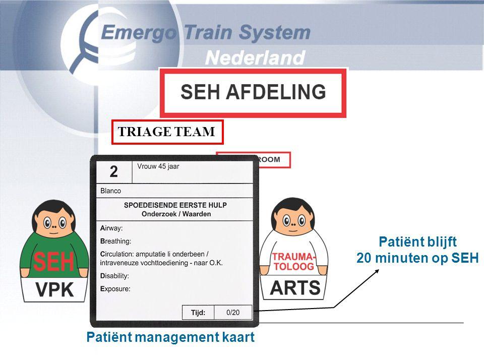 TRIAGE TEAM Patiënt blijft 20 minuten op SEH Patiënt management kaart
