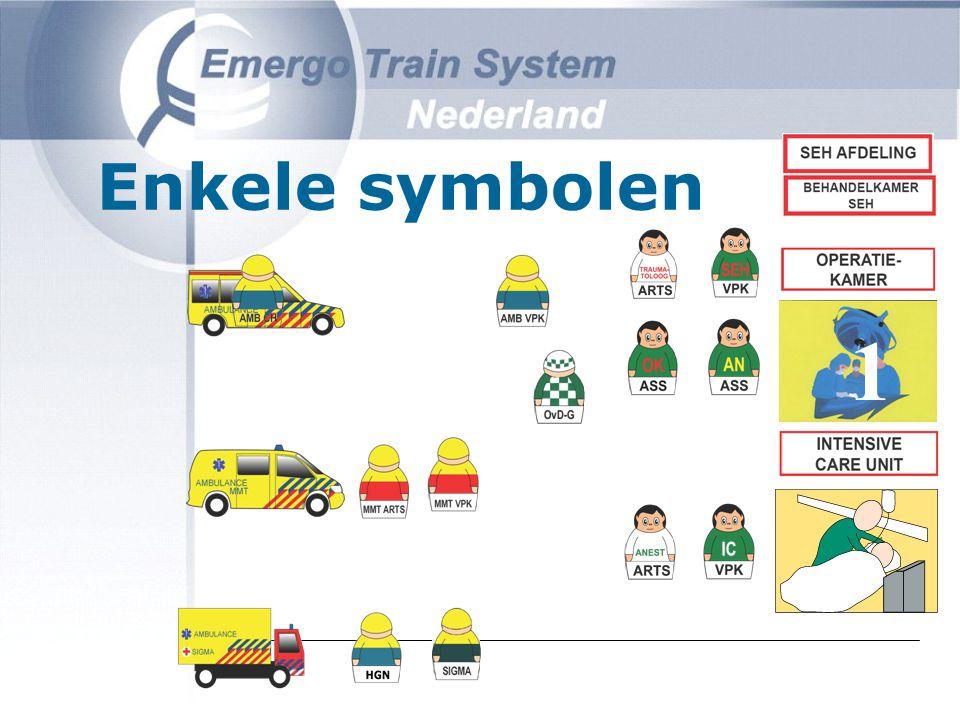 1 Enkele symbolen