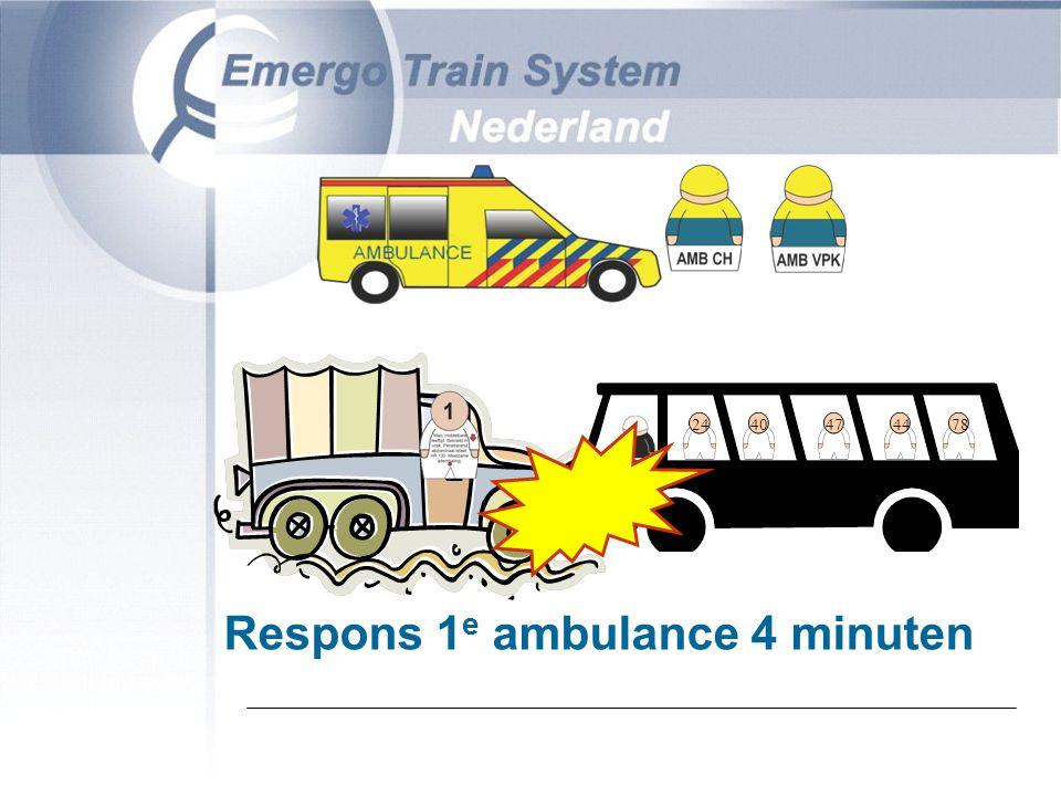 2440444778 Respons 1 e ambulance 4 minuten