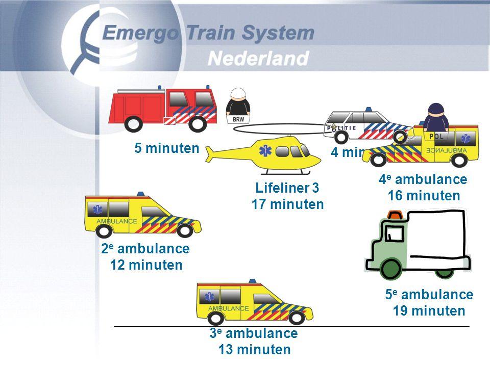 5 minuten 4 minuten 2 e ambulance 12 minuten 3 e ambulance 13 minuten 4 e ambulance 16 minuten 5 e ambulance 19 minuten Lifeliner 3 17 minuten