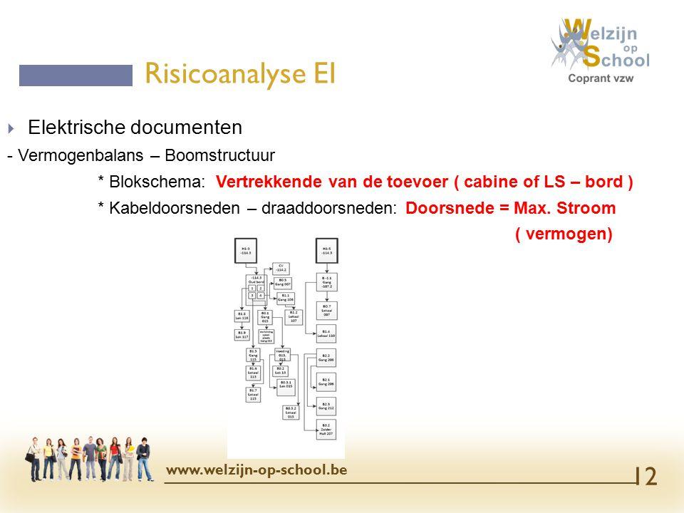  Elektrische documenten - Vermogenbalans – Boomstructuur * Blokschema: Vertrekkende van de toevoer ( cabine of LS – bord ) * Kabeldoorsneden – draaddoorsneden: Doorsnede = Max.