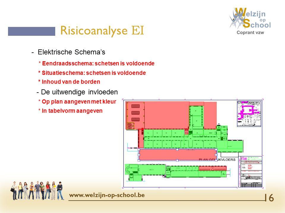 - Elektrische Schema's * Eendraadsschema: schetsen is voldoende * Situatieschema: schetsen is voldoende * Inhoud van de borden - De uitwendige invloed