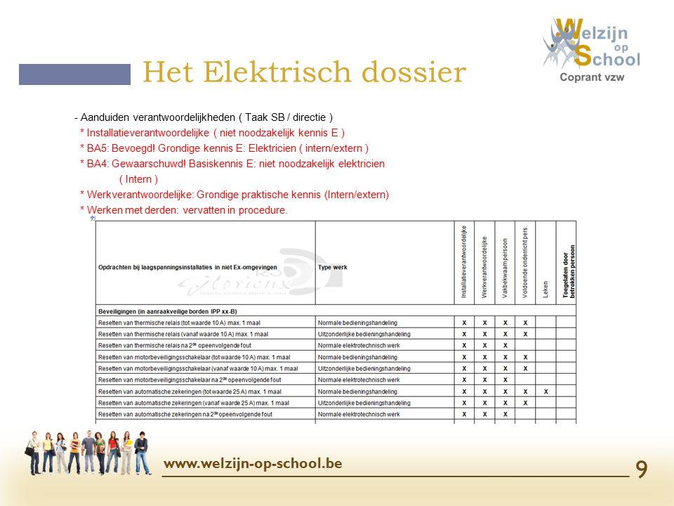 - Aanduiden verantwoordelijkheden ( Taak SB / directie ) * Installatieverantwoordelijke ( niet noodzakelijk kennis E ) * BA5: Bevoegd.