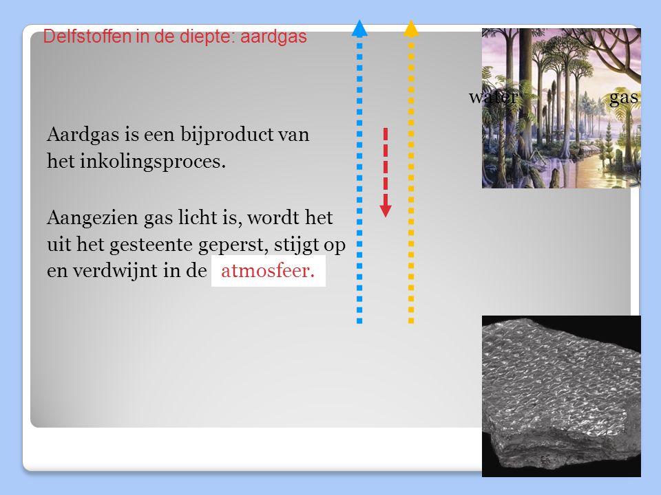 Delfstoffen in de diepte: aardgas watergas Aardgas is een bijproduct van het inkolingsproces.