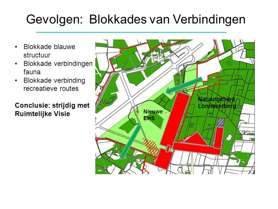 Gevolgen: Blokkades van Verbindingen Blokkade blauwe structuur Blokkade verbindingen fauna Blokkade verbinding recreatieve routes Conclusie: strijdig met Ruimtelijke Visie Nieuwe EHS