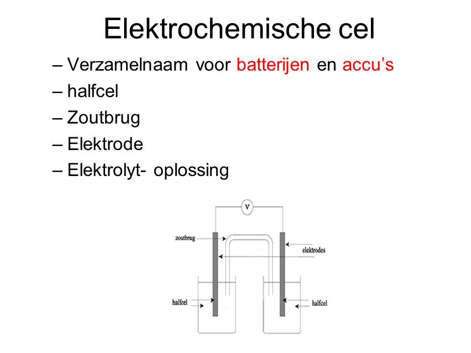 Elektrochemische cel –Verzamelnaam voor batterijen en accu's –halfcel –Zoutbrug –Elektrode –Elektrolyt- oplossing