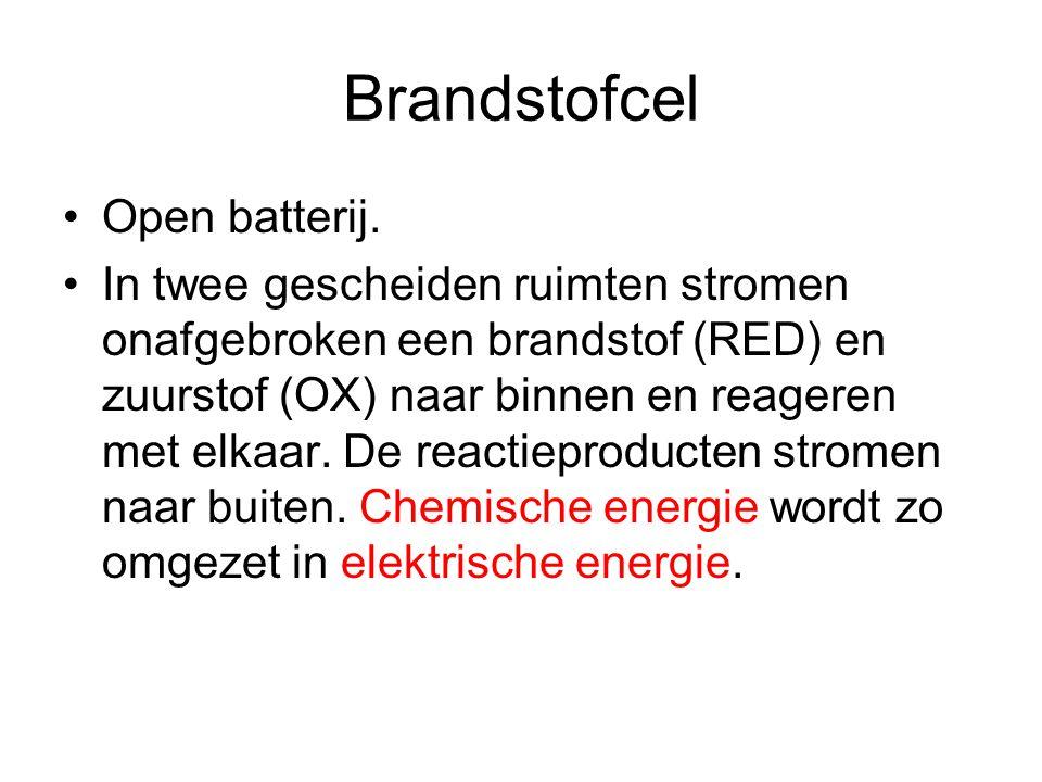 Brandstofcel Open batterij.