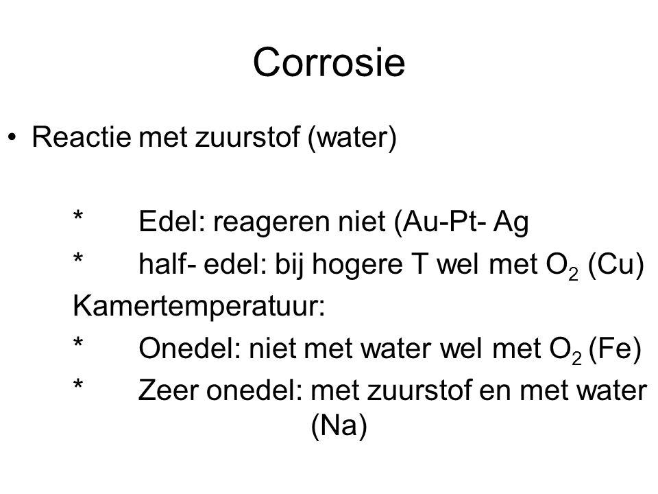 Corrosie Reactie met zuurstof (water) *Edel: reageren niet (Au-Pt- Ag *half- edel: bij hogere T wel met O 2 (Cu) Kamertemperatuur: *Onedel: niet met water wel met O 2 (Fe) *Zeer onedel: met zuurstof en met water (Na)