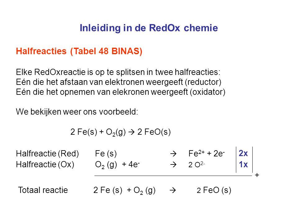 Inleiding in de RedOx chemie Halfreacties (Tabel 48 BINAS) Elke RedOxreactie is op te splitsen in twee halfreacties: Eén die het afstaan van elektronen weergeeft (reductor) Eén die het opnemen van elekronen weergeeft (oxidator) We bekijken weer ons voorbeeld: 2 Fe(s) + O 2 (g)  2 FeO(s) Halfreactie (Red)Fe (s)  Fe 2+ + 2e - Halfreactie (Ox)O 2 (g) + 4e -  2 O 2- 2x 1x + Totaal reactie 2 Fe (s) + O 2 (g)  2 FeO (s)