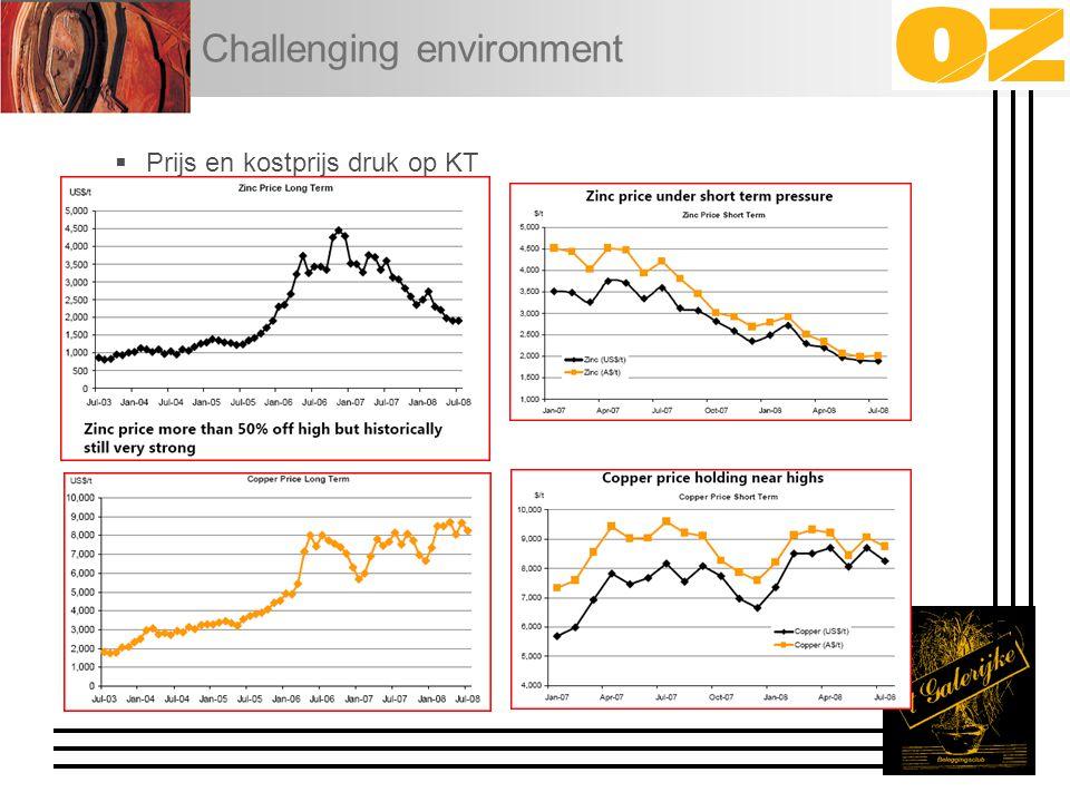 Challenging environment  Prijs en kostprijs druk op KT