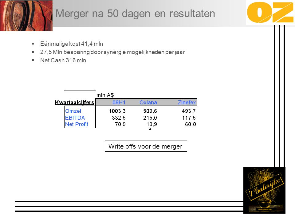 Merger na 50 dagen en resultaten  Eénmalige kost 41,4 mln  27,5 Mln besparing door synergie mogelijkheden per jaar  Net Cash 316 mln Write offs voor de merger