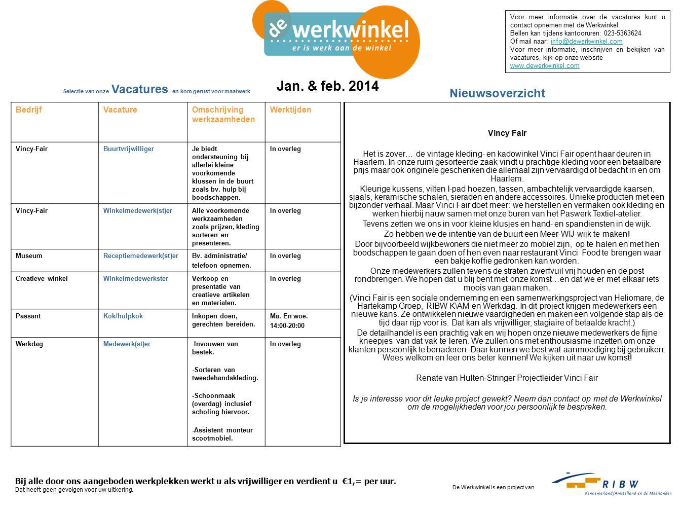 BedrijfVacatureOmschrijving werkzaamheden Werktijden Vincy-FairBuurtvrijwilligerJe biedt ondersteuning bij allerlei kleine voorkomende klussen in de buurt zoals bv.