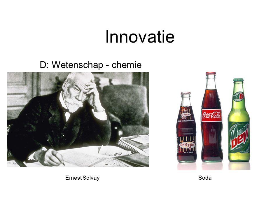 Innovatie D: Wetenschap - chemie Ernest SolvaySoda