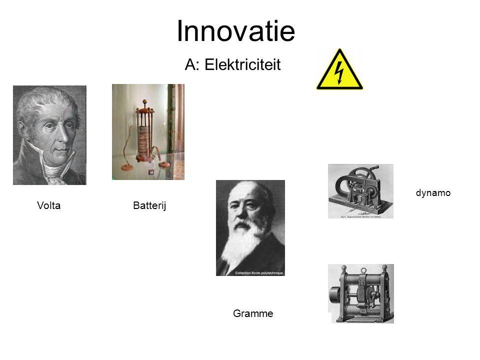 Innovatie A: Elektriciteit VoltaBatterij Gramme dynamo