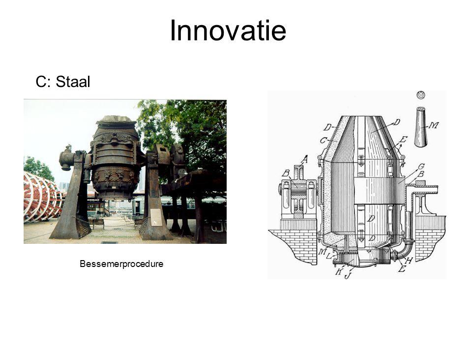 Innovatie C: Staal Bessemerprocedure