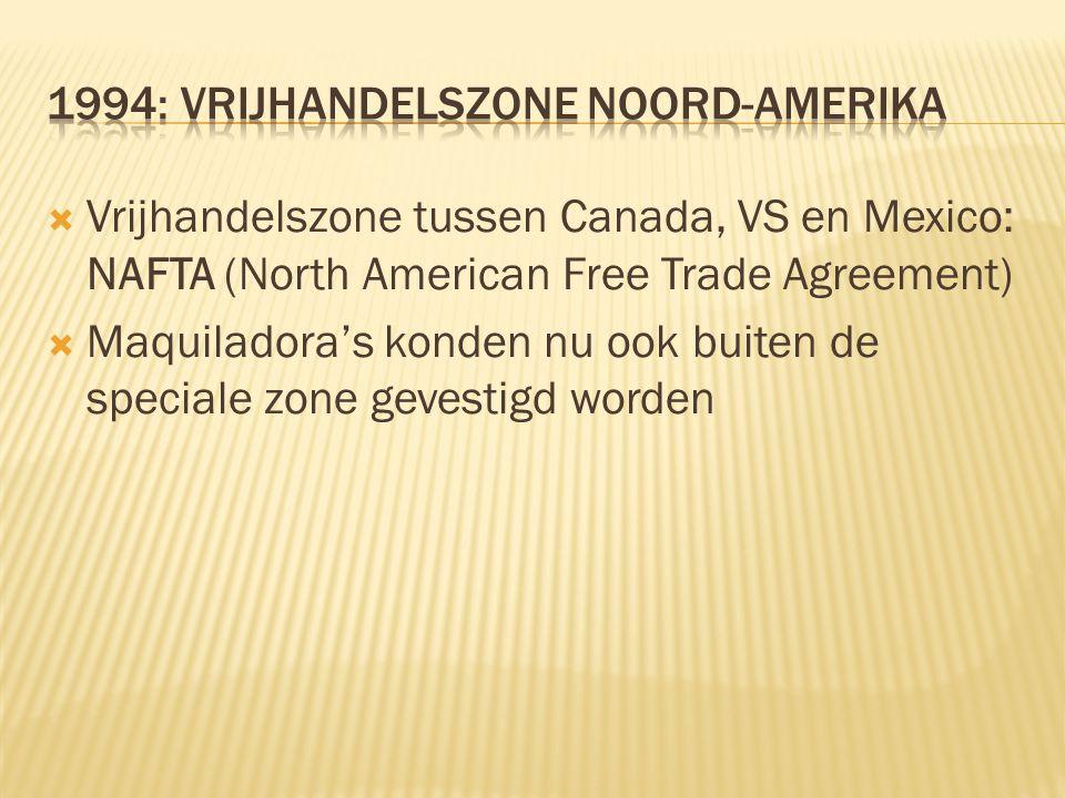  Vrijhandelszone tussen Canada, VS en Mexico: NAFTA (North American Free Trade Agreement)  Maquiladora's konden nu ook buiten de speciale zone gevestigd worden