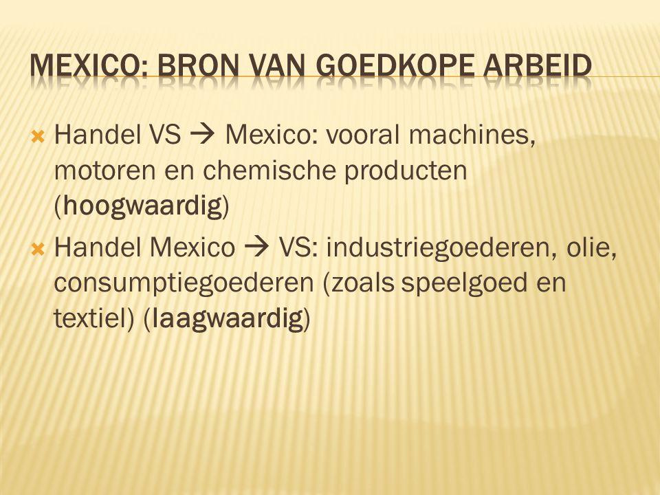  Handel VS  Mexico: vooral machines, motoren en chemische producten (hoogwaardig)  Handel Mexico  VS: industriegoederen, olie, consumptiegoederen (zoals speelgoed en textiel) (laagwaardig)