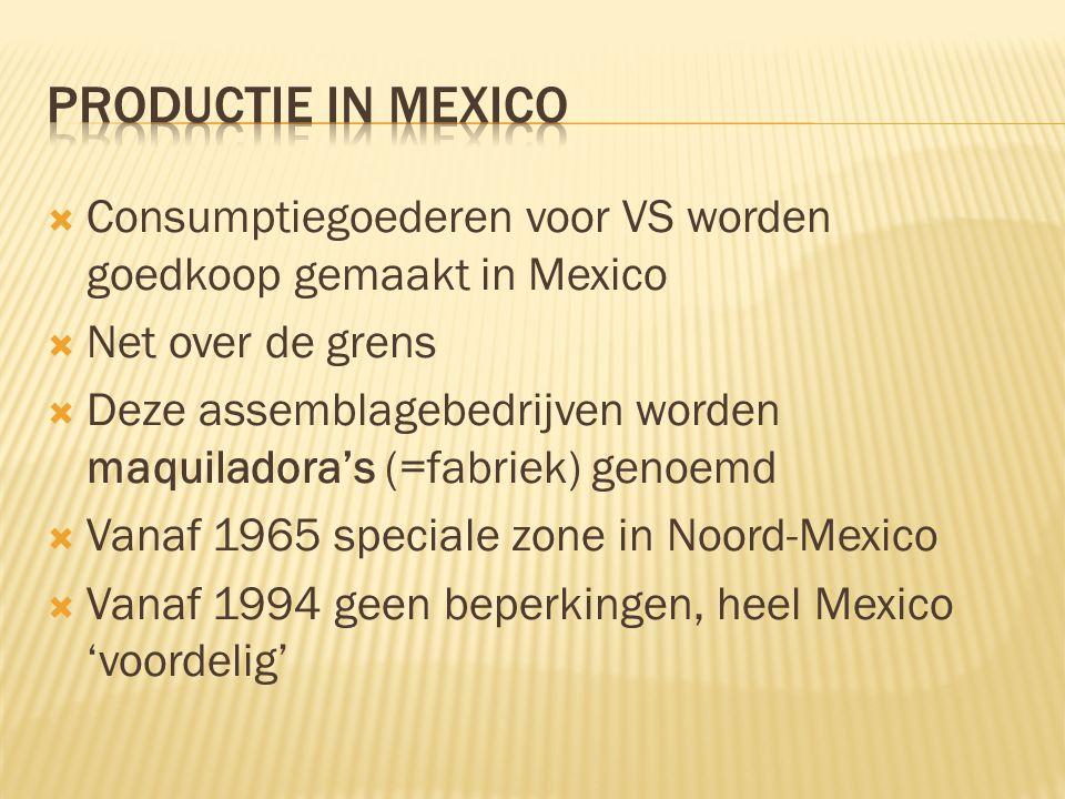  Consumptiegoederen voor VS worden goedkoop gemaakt in Mexico  Net over de grens  Deze assemblagebedrijven worden maquiladora's (=fabriek) genoemd  Vanaf 1965 speciale zone in Noord-Mexico  Vanaf 1994 geen beperkingen, heel Mexico 'voordelig'