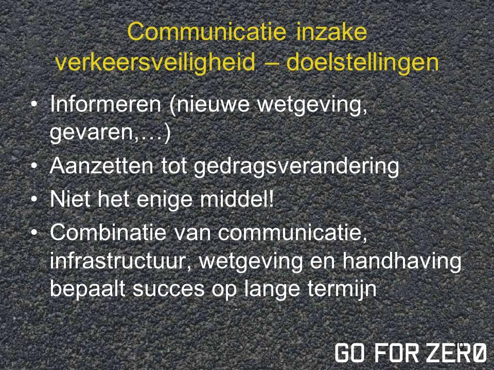 9 Communicatie inzake verkeersveiligheid België: veiligheidscampagnes sinds 1966 1970: OESO-werkgroep >> handleiding opzetten & evalueren campagnes 20