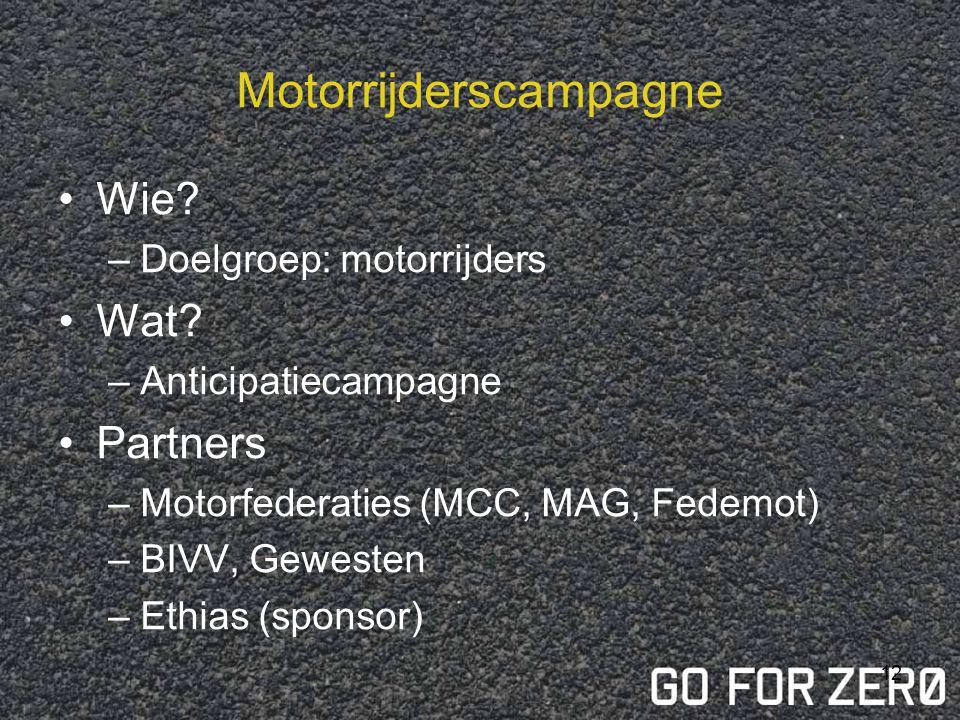 11 Opzetten van een VV-campagne 6 fasen: 1.Aan de slag 2.Situatieanalyse 3.Campagne en evaluatie ontwerpen 4.Voormeting en campagne uitvoeren 5.Evalua