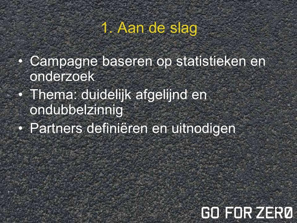 12 Motorrijderscampagne Wie? –Doelgroep: motorrijders Wat? –Anticipatiecampagne Partners –Motorfederaties (MCC, MAG, Fedemot) –BIVV, Gewesten –Ethias