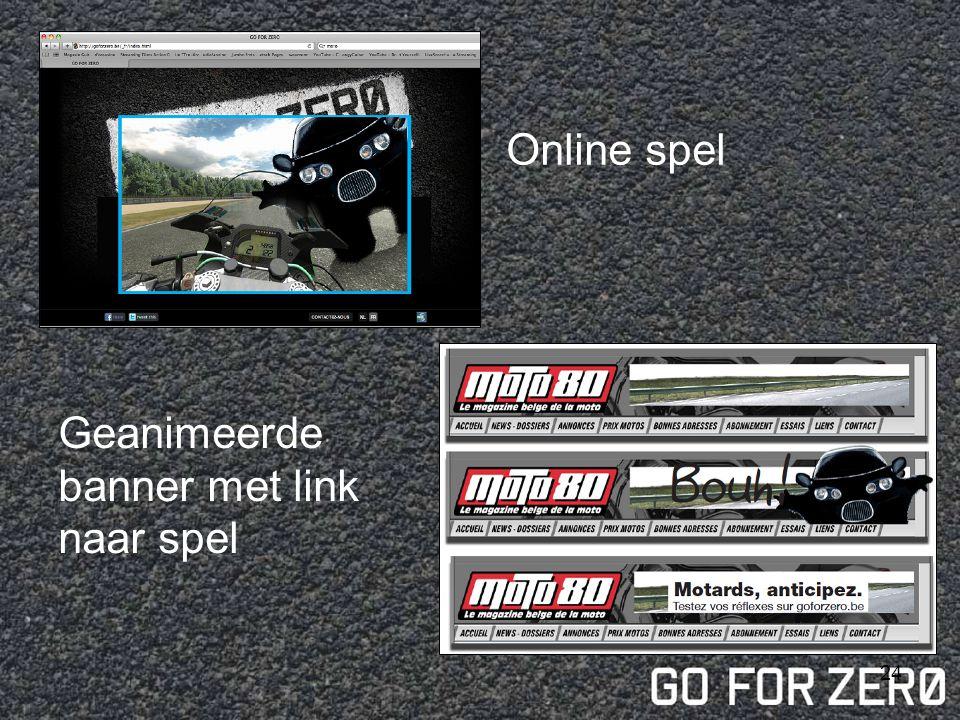 23 Campagne-uitingen Online webpagina –Met tips om defensief te rijden & te anticiperen –Wedstrijdelement: speler anticipeert op specifieke verkeerssi