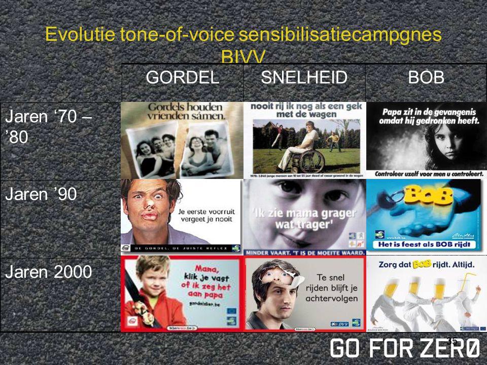 34 Tone-of-voice: zachte aanpak Campagne Thomas, 6 jaar. Voor altijd 21 september 2004
