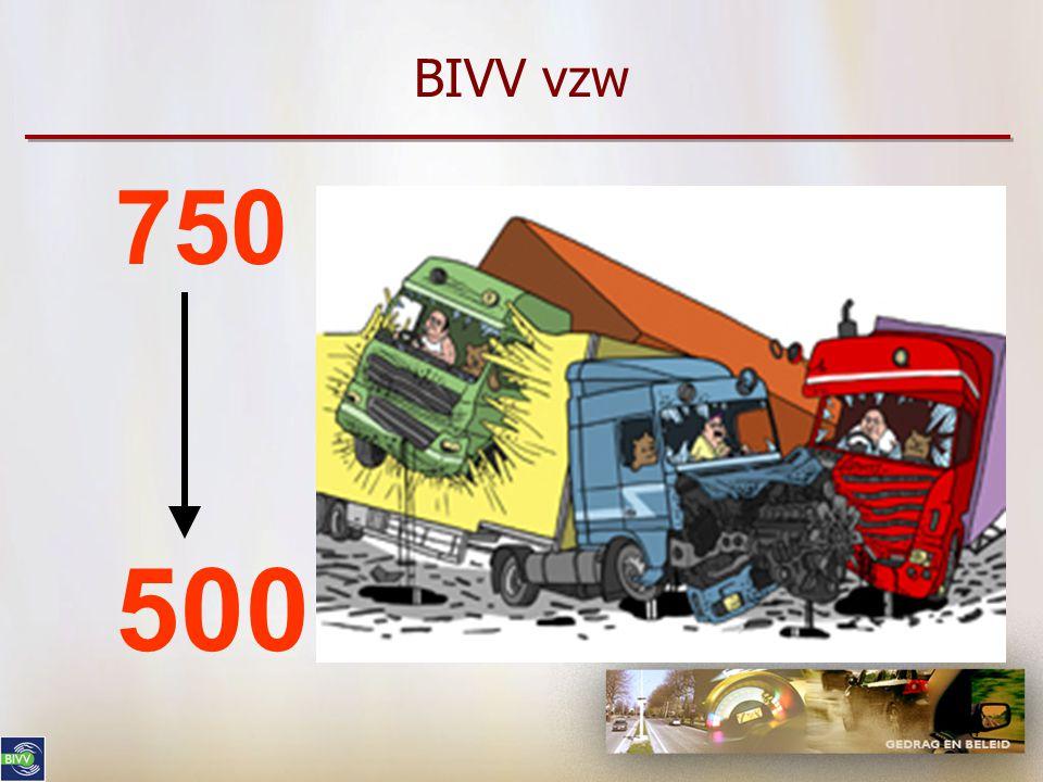 3 BIVV vzw Opgericht op 6 oktober 1986 als samensmelting van –Hoge Raad voor de Verkeersveiligheid –Studiefonds voor een veilig wegverkeer –Centrum vo
