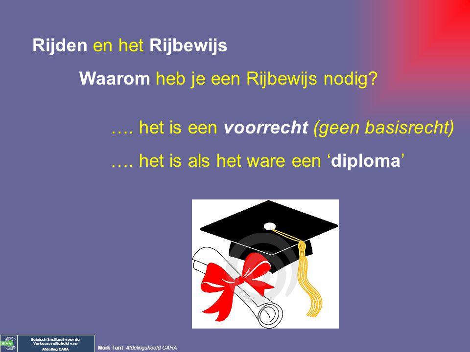 Belgisch Instituut voor de Verkeersveiligheid vzw Afdeling CARA Mark Tant, Afdelingshoofd CARA Rijden en het Rijbewijs Waarom heb je een Rijbewijs nod