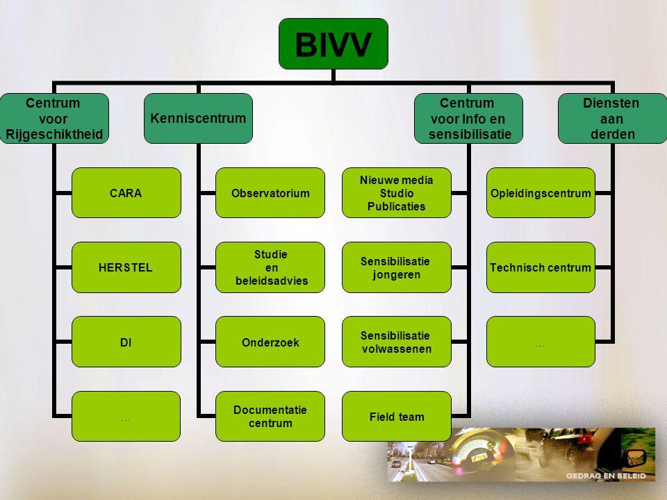 5 BIVV vzw actief bijdragen tot duurzame vermindering van het aantal verkeersslachtoffers op Belgische wegen, en de verkeersleefbaarheid verbeteren do