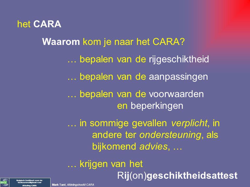 Belgisch Instituut voor de Verkeersveiligheid vzw Afdeling CARA Mark Tant, Afdelingshoofd CARA het CARA Wie of wat is het CARA? Centrum voor Rijgeschi