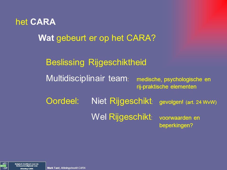 Belgisch Instituut voor de Verkeersveiligheid vzw Afdeling CARA Mark Tant, Afdelingshoofd CARA het CARA Waarom kom je naar het CARA? een aantasting va